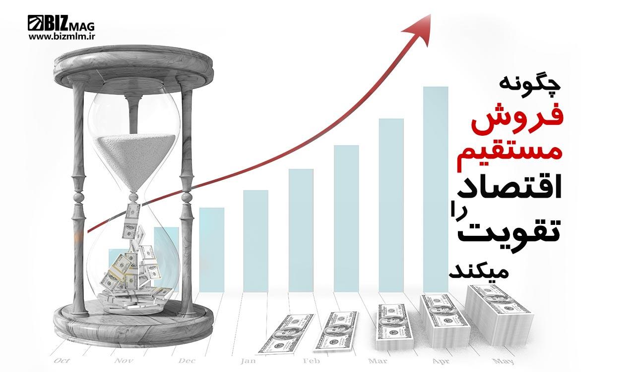 چگونه فروش مستقیم اقتصاد را تقویت می کند؟
